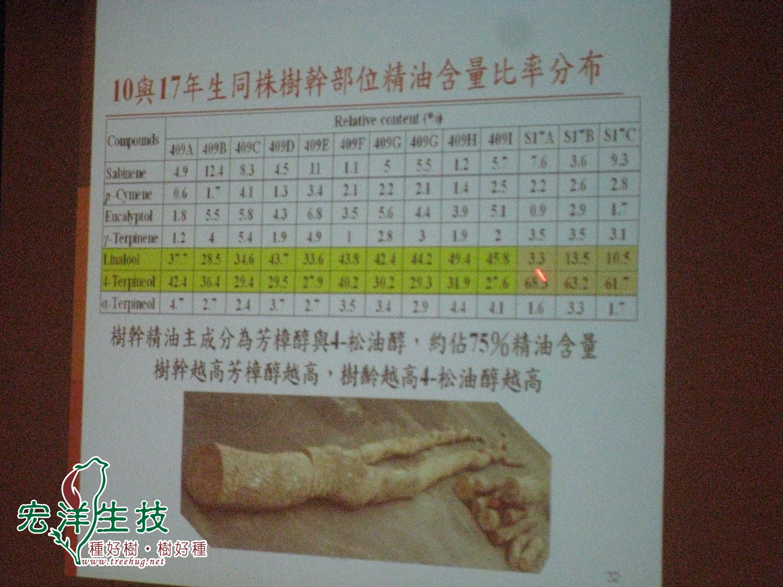 牛樟生物學與利用研討會牛樟精油分佈